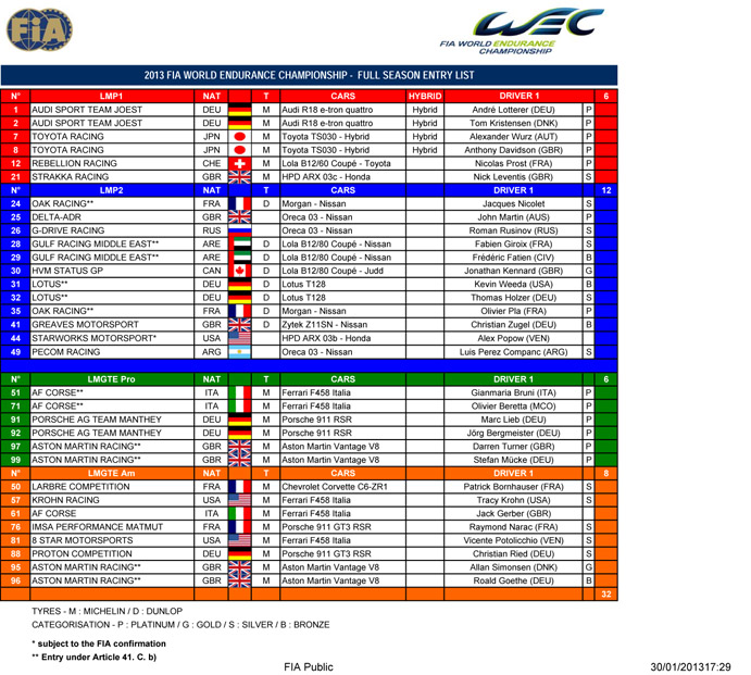 FIAWEC2013_full_season_entry_list_one_driver_300113.xls